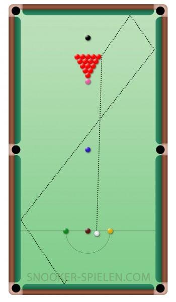 Snooker Eröffnungsstoß