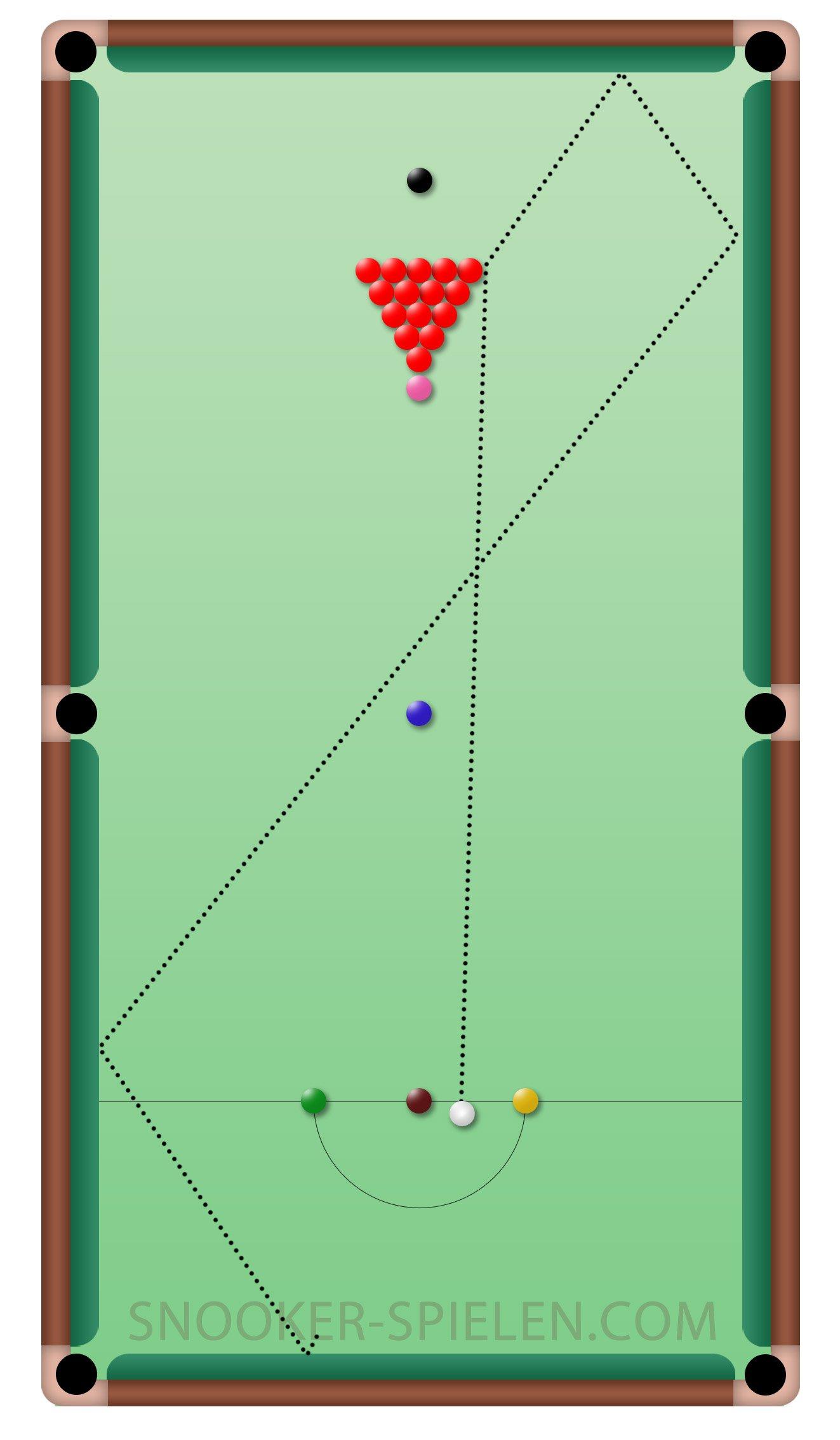 Was Ist Ein Snooker