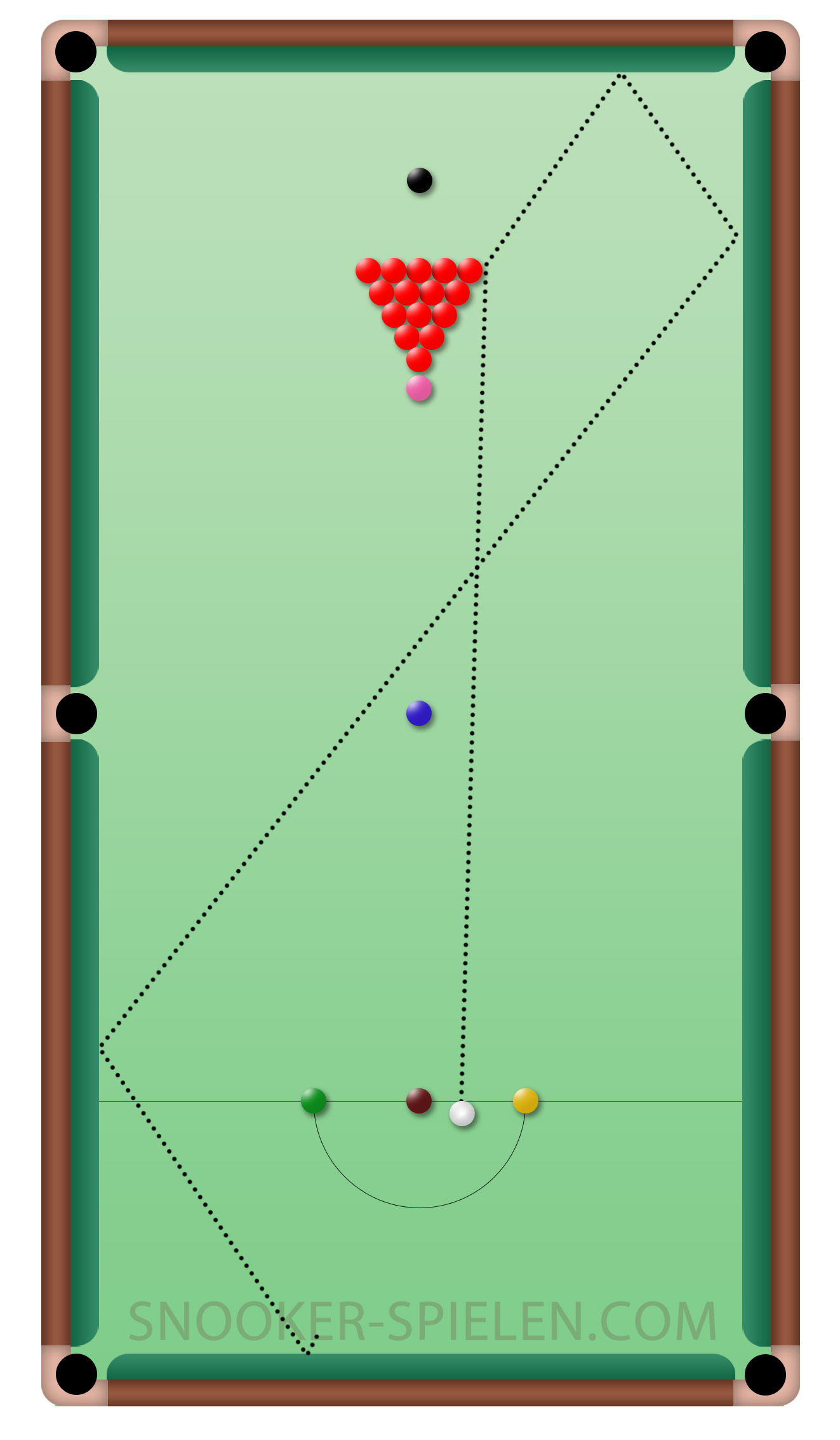 Regeln Snooker