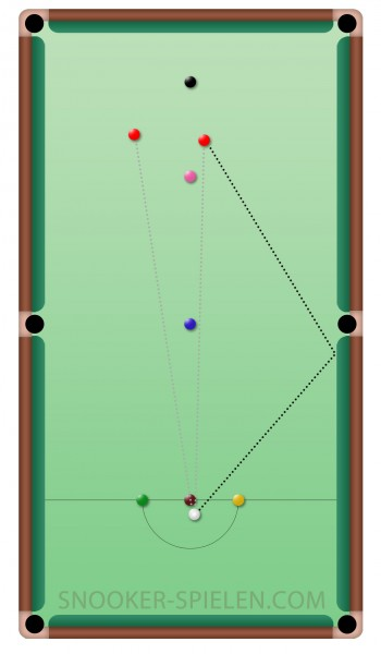 Snooker Spielsituation