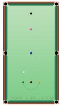 Snooker Clearance