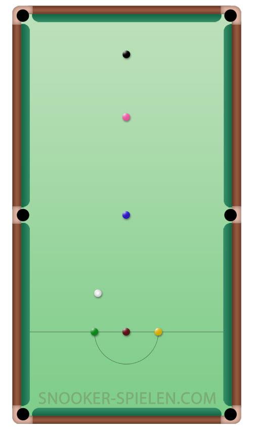 Snooker Lernen